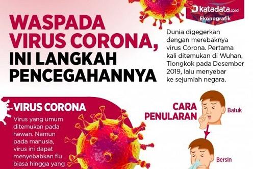 Prediksi Intelijen, Puncak Corona di Indonesia Mei 2020