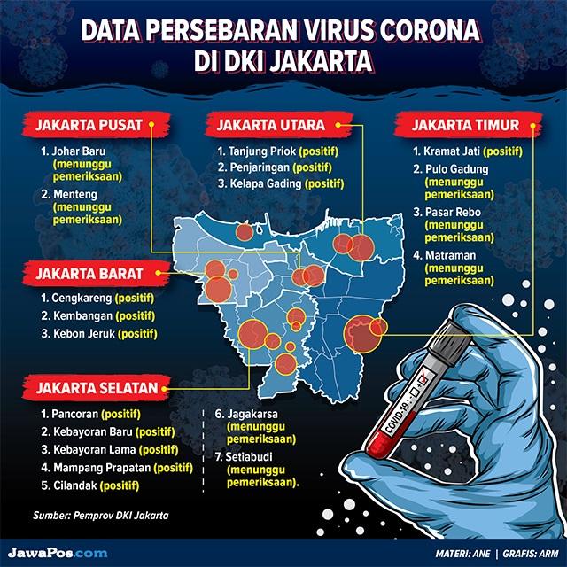 Anies Beberkan Wilayah Rawan Virus Corona