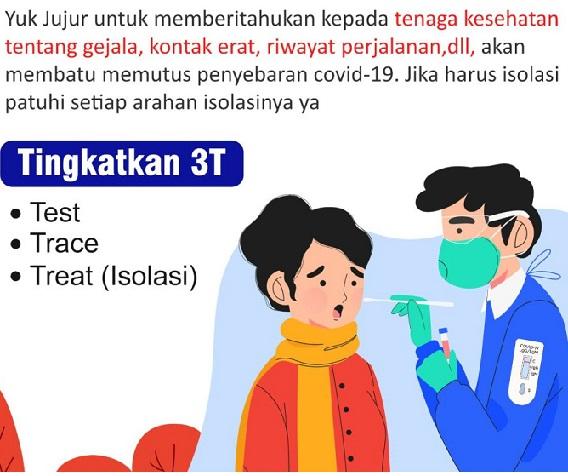 Corona Naik Terus 3T & 3M Vaksin Ampuh, Total Positif 463.007 Sembuh 388.094 Meninggal 15.148
