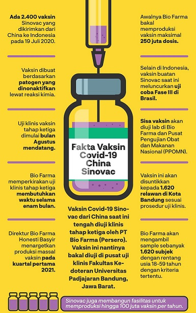 Vaksin Efektif Bila Displin Prokes 3M , Total Positif 581.550 Sembuh 479.202 Meninggal 17.867