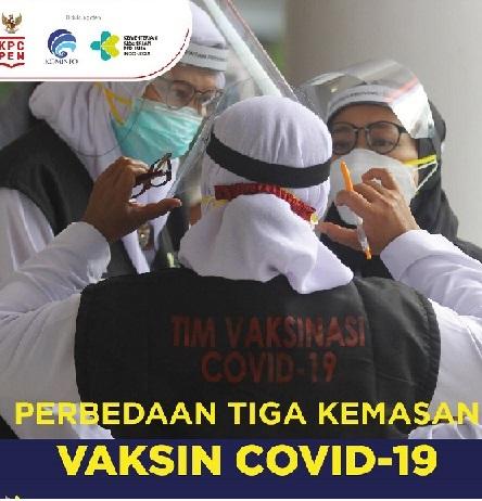 Jangan Kaget Kalau 3 Vaksin Sinovac Berbeda, Total Positif 917.015 Sembuh 745.935 Meninggal 26.282