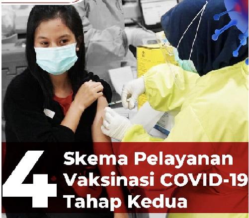 Pemerintah Fokus PPKM & Vaksinasi, Total Positif 1.271.353 Sembuh 1.078.840 Meninggal 34.316