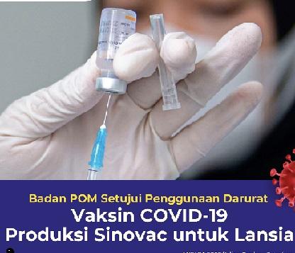Vaksinasi Jangan Bikin Lengah & Puas, Total Positif 1.166.079 Sembuh 963.028 Meninggal 31.763