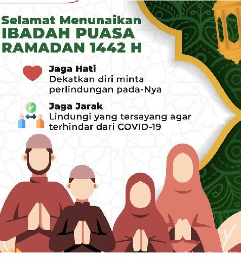 Ramadhan Jaga Hati, Pandemi Jaga Jarak,Total Positif 1.589.359 Sembuh 1.438.254 Meninggal 43.073