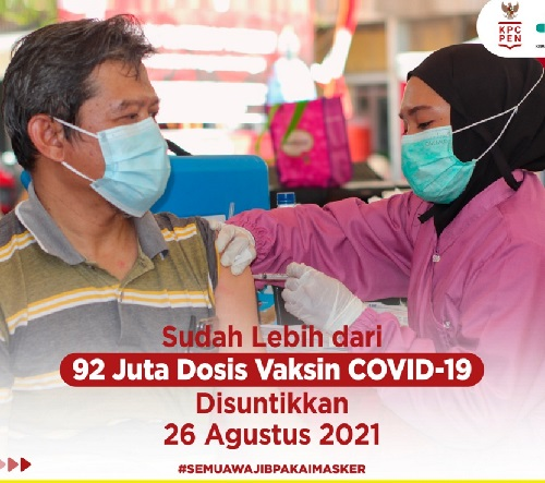 Jangan Berburu Vaksin Merek Tertentu,Positif 4.066.404 Sembuh 3.707.850 Meninggal 131.372
