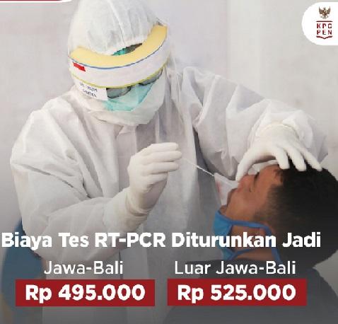 Pemerintah Minta Warga  Awasi Tarif Tes PCR, Positif 3.967.048 Sembuh 3.522.048 Meninggal 125.342