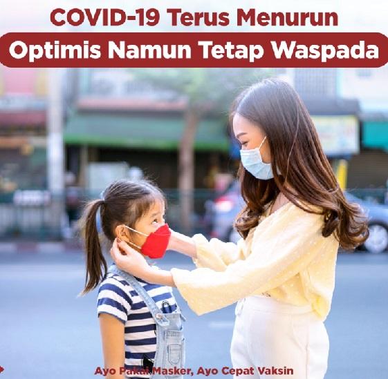 Presiden Minta Masyarakat Berdamai Dengan Covid,Positif 4.192.695 Sembuh 3.996.125 Meninggal 140.634