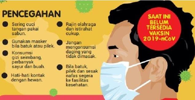 pencegahan