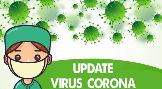 updatevirus